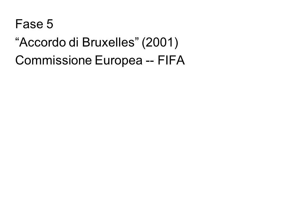 """Fase 5 """"Accordo di Bruxelles"""" (2001) Commissione Europea -- FIFA"""
