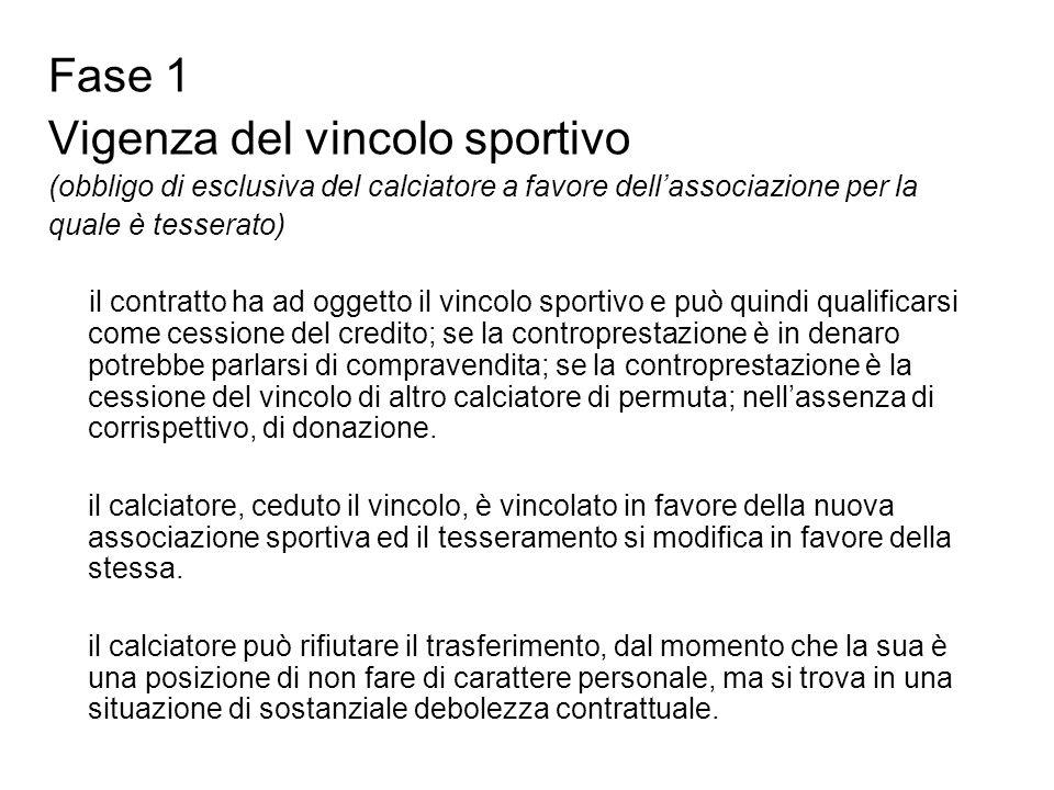 Fase 1 Vigenza del vincolo sportivo (obbligo di esclusiva del calciatore a favore dell'associazione per la quale è tesserato) il contratto ha ad ogget