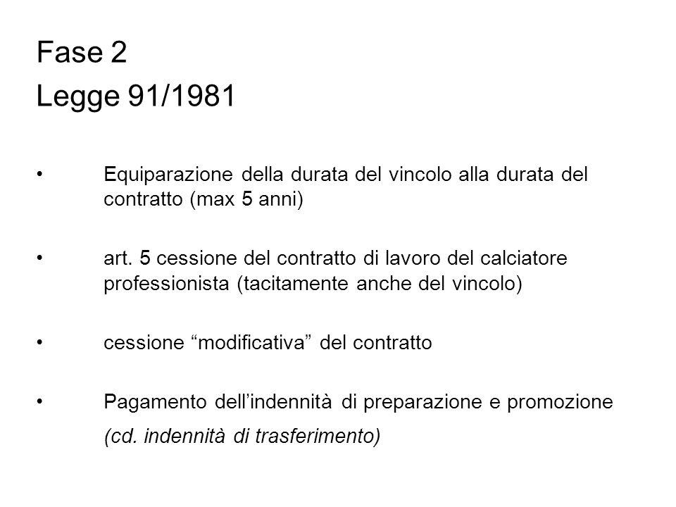 Fase 2 Legge 91/1981 Equiparazione della durata del vincolo alla durata del contratto (max 5 anni) art. 5 cessione del contratto di lavoro del calciat