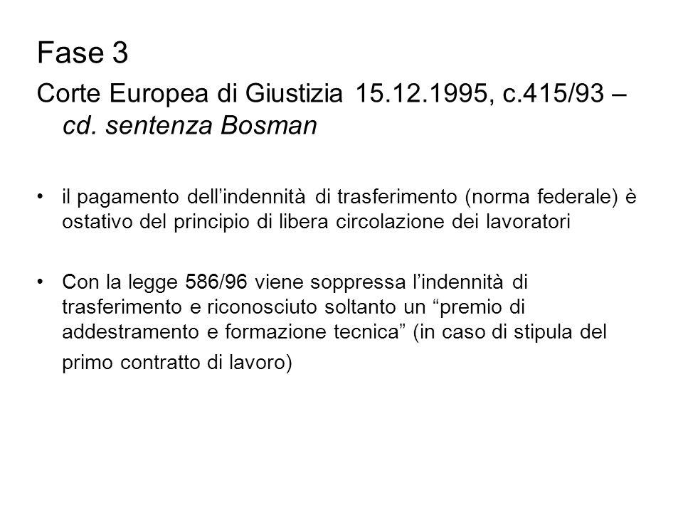 Fase 3 Corte Europea di Giustizia 15.12.1995, c.415/93 – cd. sentenza Bosman il pagamento dell'indennità di trasferimento (norma federale) è ostativo