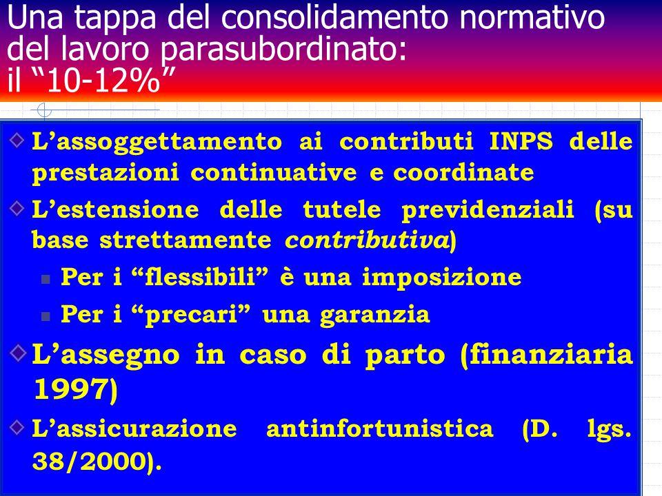 19 Una tappa del consolidamento normativo del lavoro parasubordinato: il 10-12% L'assoggettamento ai contributi INPS delle prestazioni continuative e coordinate L'estensione delle tutele previdenziali (su base strettamente contributiva ) Per i flessibili è una imposizione Per i precari una garanzia L'assegno in caso di parto (finanziaria 1997) L'assicurazione antinfortunistica (D.