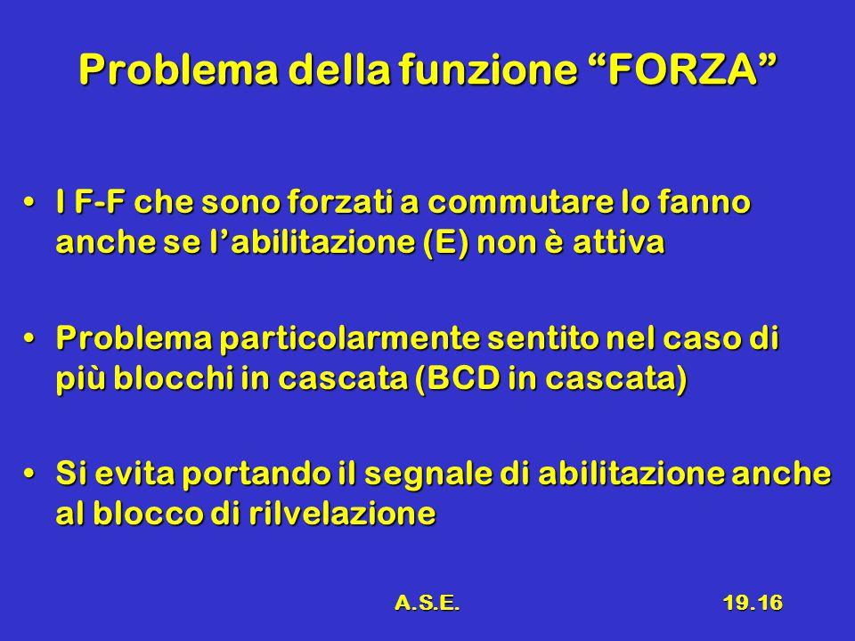 A.S.E.19.16 Problema della funzione FORZA I F-F che sono forzati a commutare lo fanno anche se l'abilitazione (E) non è attivaI F-F che sono forzati a commutare lo fanno anche se l'abilitazione (E) non è attiva Problema particolarmente sentito nel caso di più blocchi in cascata (BCD in cascata)Problema particolarmente sentito nel caso di più blocchi in cascata (BCD in cascata) Si evita portando il segnale di abilitazione anche al blocco di rilvelazioneSi evita portando il segnale di abilitazione anche al blocco di rilvelazione