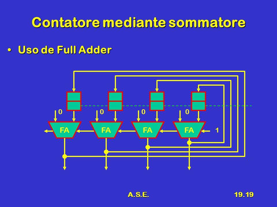 A.S.E.19.19 Contatore mediante sommatore Uso de Full AdderUso de Full Adder FA 0 1 000