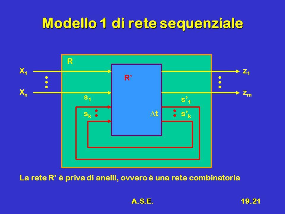 A.S.E.19.21 Modello 1 di rete sequenziale R R' X1X1 XnXn z1z1 zmzm s1s1 sksk s' 1 s' k tt La rete R' è priva di anelli, ovvero è una rete combinatoria