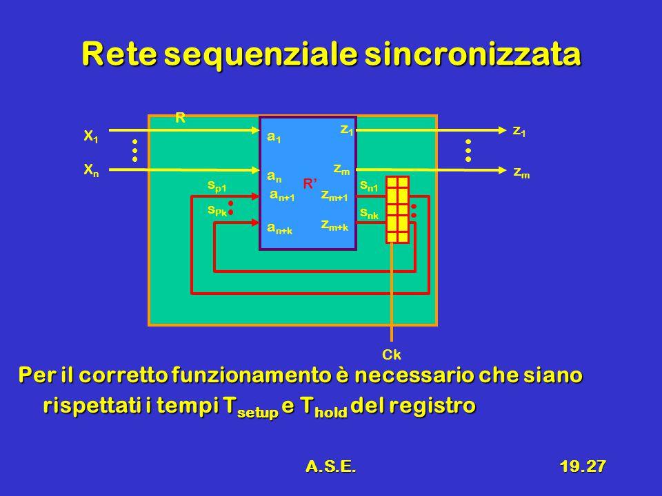 A.S.E.19.27 Rete sequenziale sincronizzata Per il corretto funzionamento è necessario che siano rispettati i tempi T setup e T hold del registro R R' X1X1 XnXn z1z1 s p1 s Pk s n1 s nk a1a1 anan a n+1 a n+k z1z1 zmzm z m+1 z m+k zmzm Ck