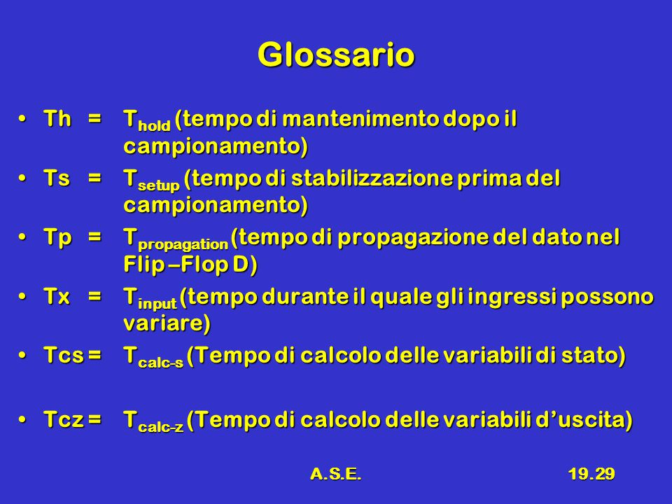 A.S.E.19.29 Glossario Th= T hold (tempo di mantenimento dopo il campionamento)Th= T hold (tempo di mantenimento dopo il campionamento) Ts=T setup (tempo di stabilizzazione prima del campionamento)Ts=T setup (tempo di stabilizzazione prima del campionamento) Tp=T propagation (tempo di propagazione del dato nel Flip –Flop D)Tp=T propagation (tempo di propagazione del dato nel Flip –Flop D) Tx=T input (tempo durante il quale gli ingressi possono variare)Tx=T input (tempo durante il quale gli ingressi possono variare) Tcs=T calc-s (Tempo di calcolo delle variabili di stato)Tcs=T calc-s (Tempo di calcolo delle variabili di stato) Tcz=T calc-z (Tempo di calcolo delle variabili d'uscita)Tcz=T calc-z (Tempo di calcolo delle variabili d'uscita)