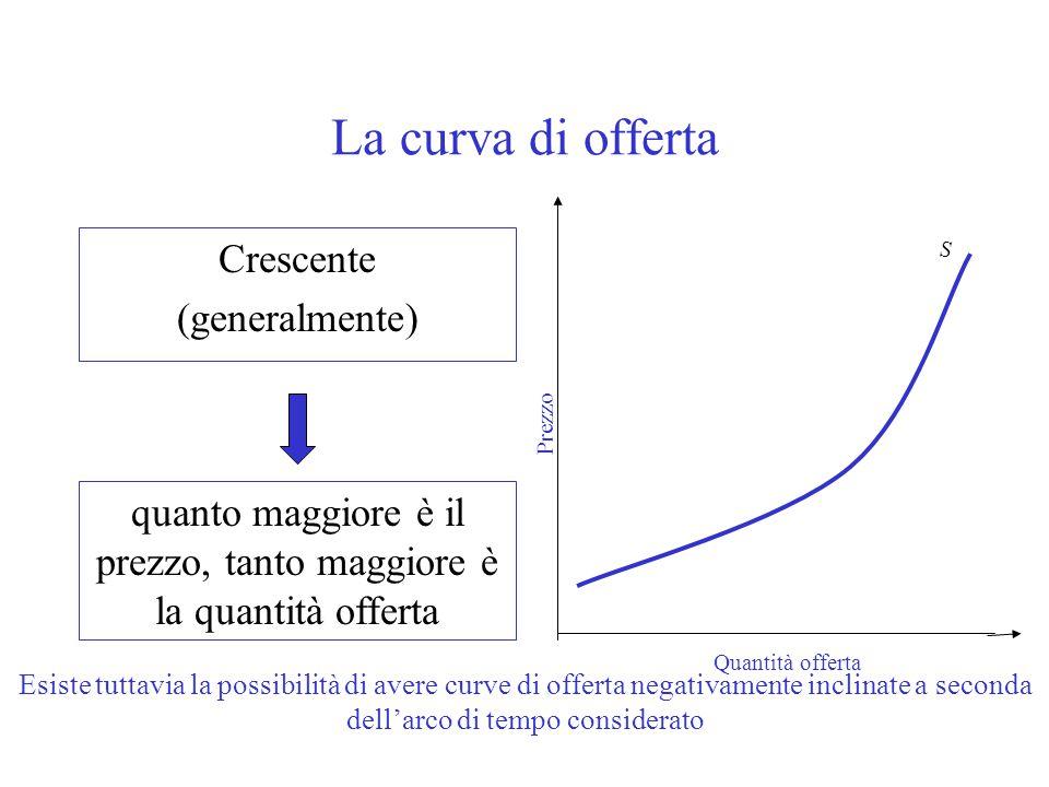 La curva di offerta Crescente (generalmente) quanto maggiore è il prezzo, tanto maggiore è la quantità offerta Quantità offerta Prezzo Esiste tuttavia la possibilità di avere curve di offerta negativamente inclinate a seconda dell'arco di tempo considerato S
