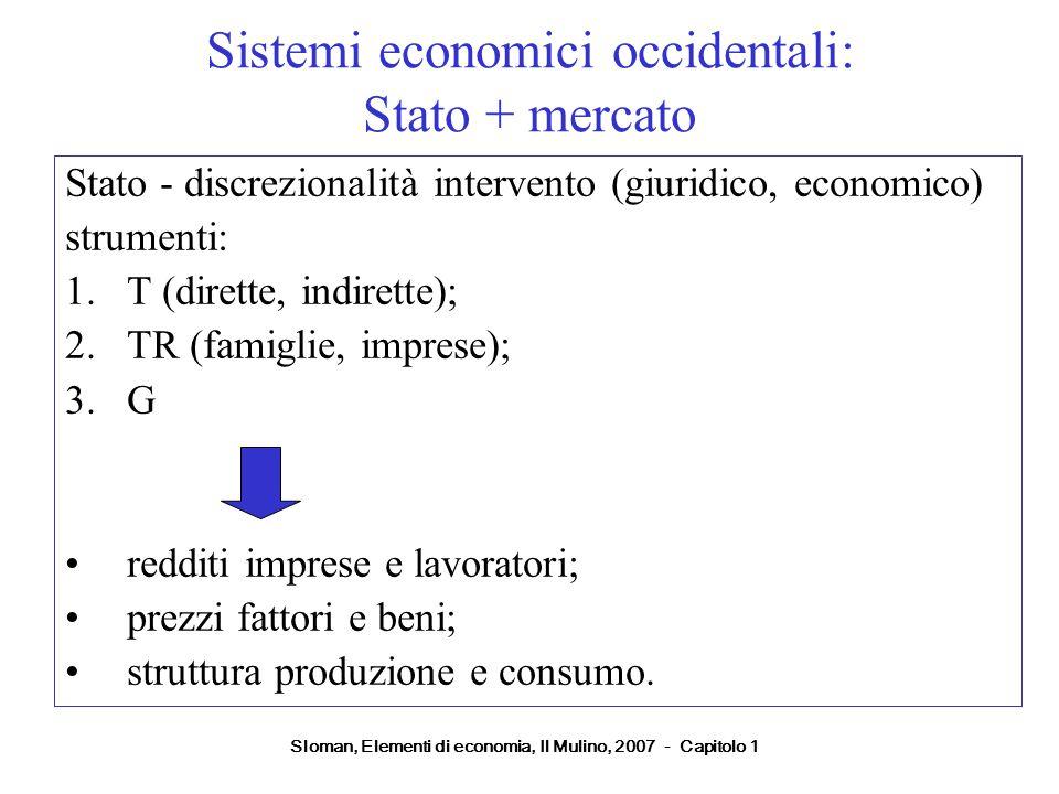Sistemi economici occidentali: Stato + mercato Stato - discrezionalità intervento (giuridico, economico) strumenti: 1.T (dirette, indirette); 2.TR (famiglie, imprese); 3.G redditi imprese e lavoratori; prezzi fattori e beni; struttura produzione e consumo.