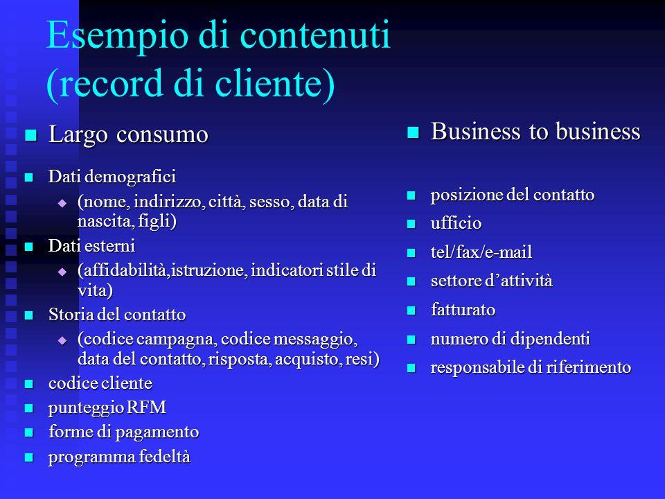 Esempio di contenuti (record di cliente) Largo consumo Largo consumo Dati demografici Dati demografici  (nome, indirizzo, città, sesso, data di nasci