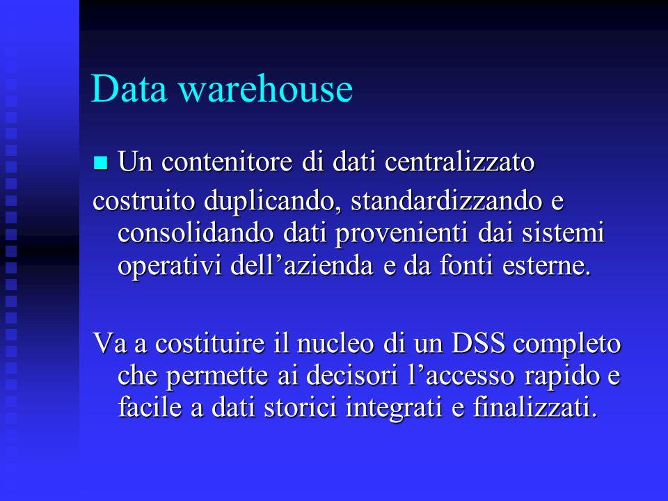 Data warehouse Un contenitore di dati centralizzato Un contenitore di dati centralizzato costruito duplicando, standardizzando e consolidando dati pro