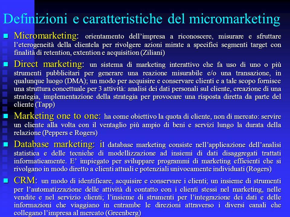 Definizioni e caratteristiche del micromarketing Micromarketing: orientamento dell'impresa a riconoscere, misurare e sfruttare l'eterogeneità della cl