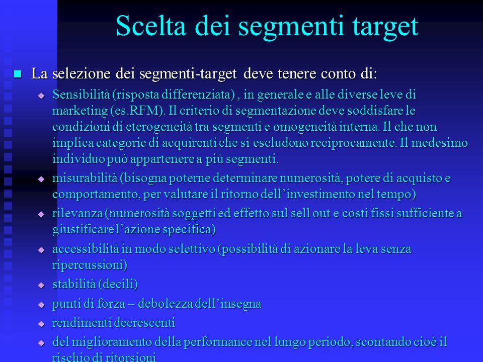 Scelta dei segmenti target La selezione dei segmenti-target deve tenere conto di: La selezione dei segmenti-target deve tenere conto di:  Sensibilità