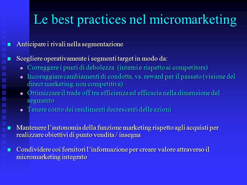 Le best practices nel micromarketing Anticipare i rivali nella segmentazione Anticipare i rivali nella segmentazione Scegliere operativamente i segmen