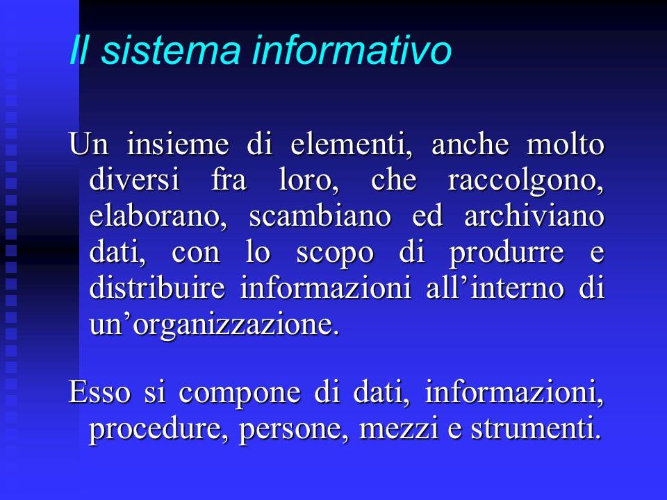 Il sistema informativo Un insieme di elementi, anche molto diversi fra loro, che raccolgono, elaborano, scambiano ed archiviano dati, con lo scopo di