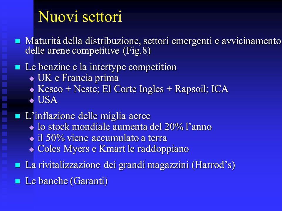Maturità della distribuzione, settori emergenti e avvicinamento delle arene competitive (Fig.8) Maturità della distribuzione, settori emergenti e avvi