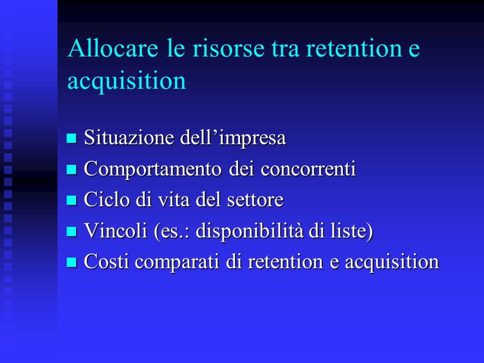 Allocare le risorse tra retention e acquisition Situazione dell'impresa Situazione dell'impresa Comportamento dei concorrenti Comportamento dei concor