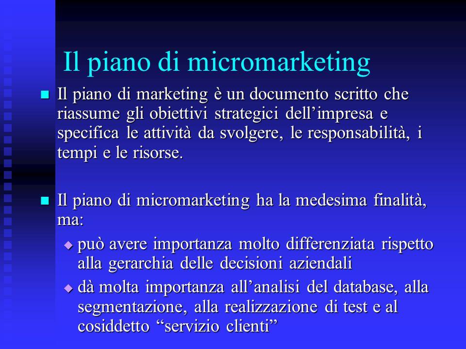 Il piano di micromarketing Il piano di marketing è un documento scritto che riassume gli obiettivi strategici dell'impresa e specifica le attività da