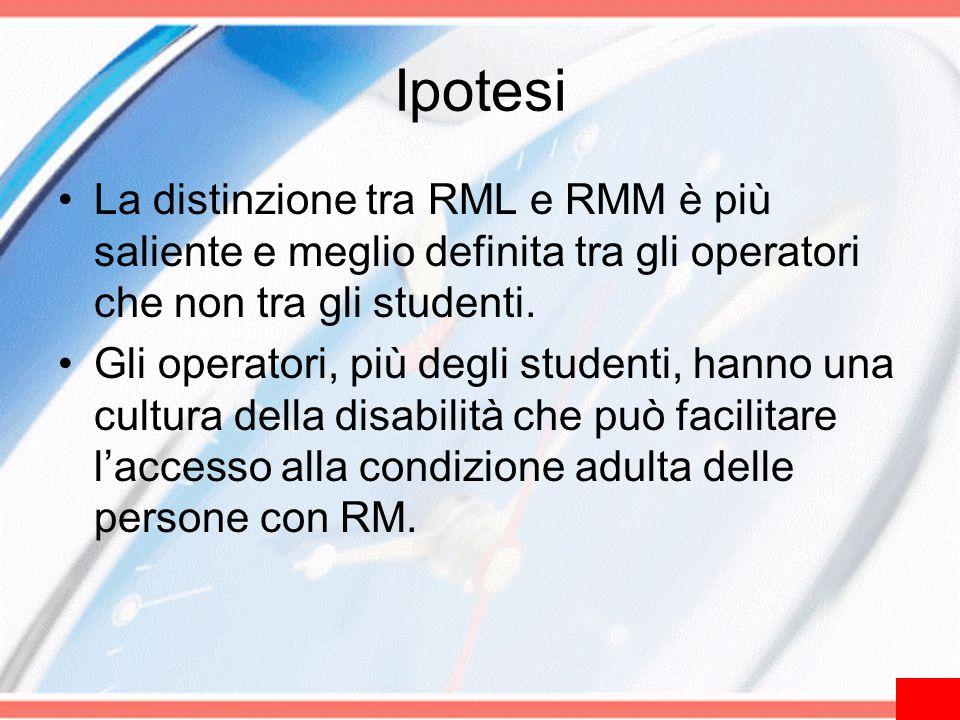 Ipotesi La distinzione tra RML e RMM è più saliente e meglio definita tra gli operatori che non tra gli studenti. Gli operatori, più degli studenti, h