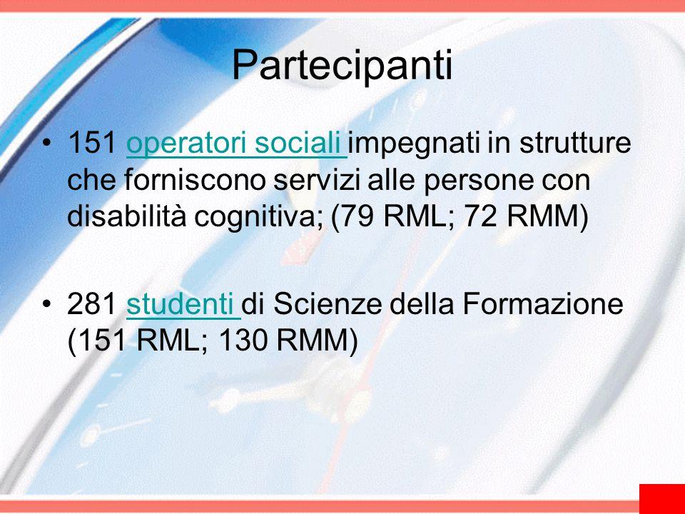 Partecipanti 151 operatori sociali impegnati in strutture che forniscono servizi alle persone con disabilità cognitiva; (79 RML; 72 RMM)operatori soci
