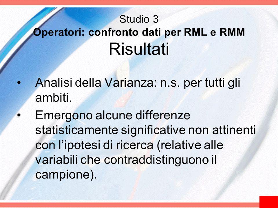 Studio 3 Operatori: confronto dati per RML e RMM Risultati Analisi della Varianza: n.s. per tutti gli ambiti. Emergono alcune differenze statisticamen