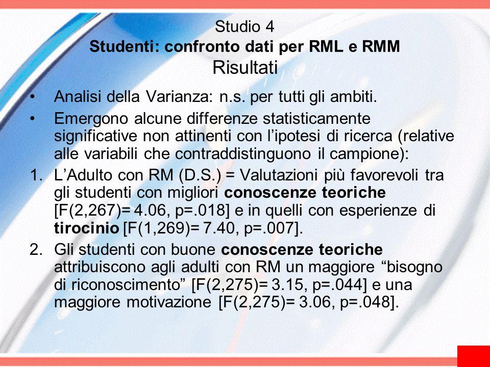 Studio 4 Studenti: confronto dati per RML e RMM Risultati Analisi della Varianza: n.s. per tutti gli ambiti. Emergono alcune differenze statisticament