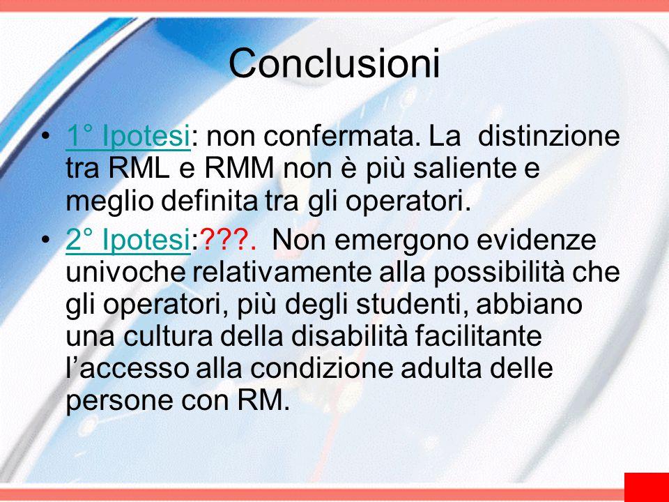 Conclusioni 1° Ipotesi: non confermata. La distinzione tra RML e RMM non è più saliente e meglio definita tra gli operatori.1° Ipotesi 2° Ipotesi:???.