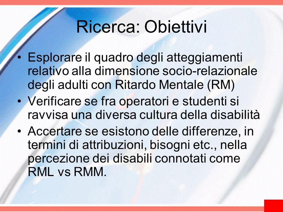 Ricerca: Obiettivi Esplorare il quadro degli atteggiamenti relativo alla dimensione socio-relazionale degli adulti con Ritardo Mentale (RM) Verificare