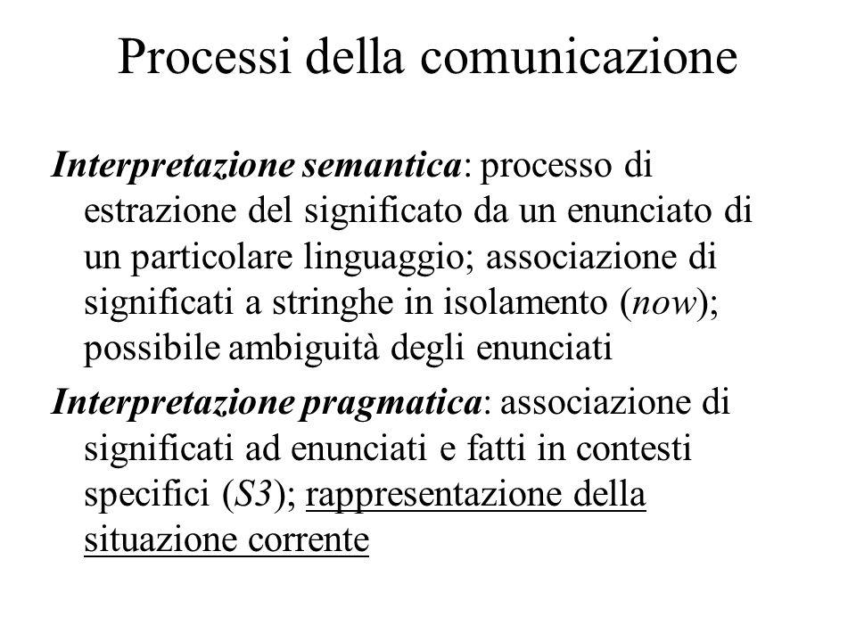 Processi della comunicazione Interpretazione semantica: processo di estrazione del significato da un enunciato di un particolare linguaggio; associazione di significati a stringhe in isolamento (now); possibile ambiguità degli enunciati Interpretazione pragmatica: associazione di significati ad enunciati e fatti in contesti specifici (S3); rappresentazione della situazione corrente