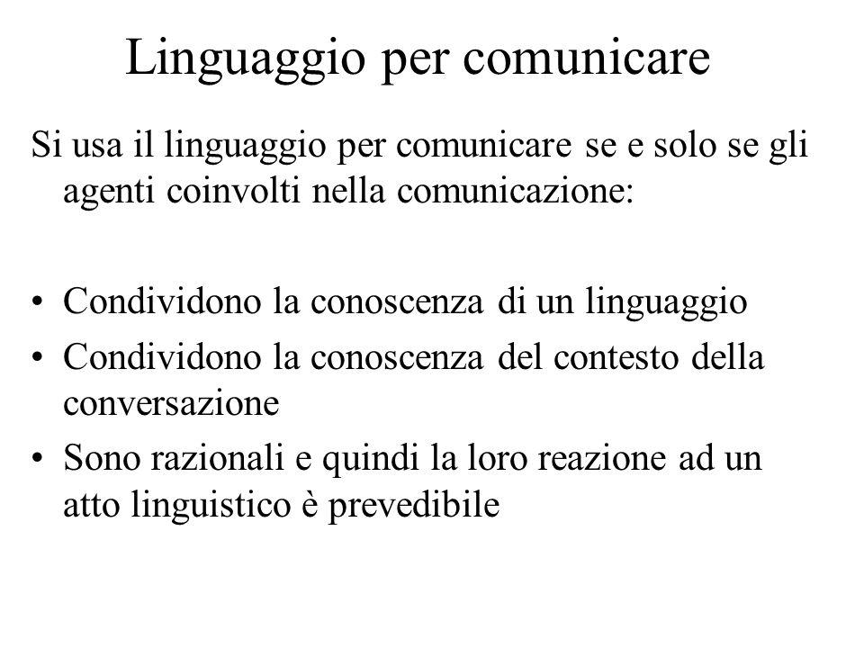 Linguaggio per comunicare Si usa il linguaggio per comunicare se e solo se gli agenti coinvolti nella comunicazione: Condividono la conoscenza di un linguaggio Condividono la conoscenza del contesto della conversazione Sono razionali e quindi la loro reazione ad un atto linguistico è prevedibile