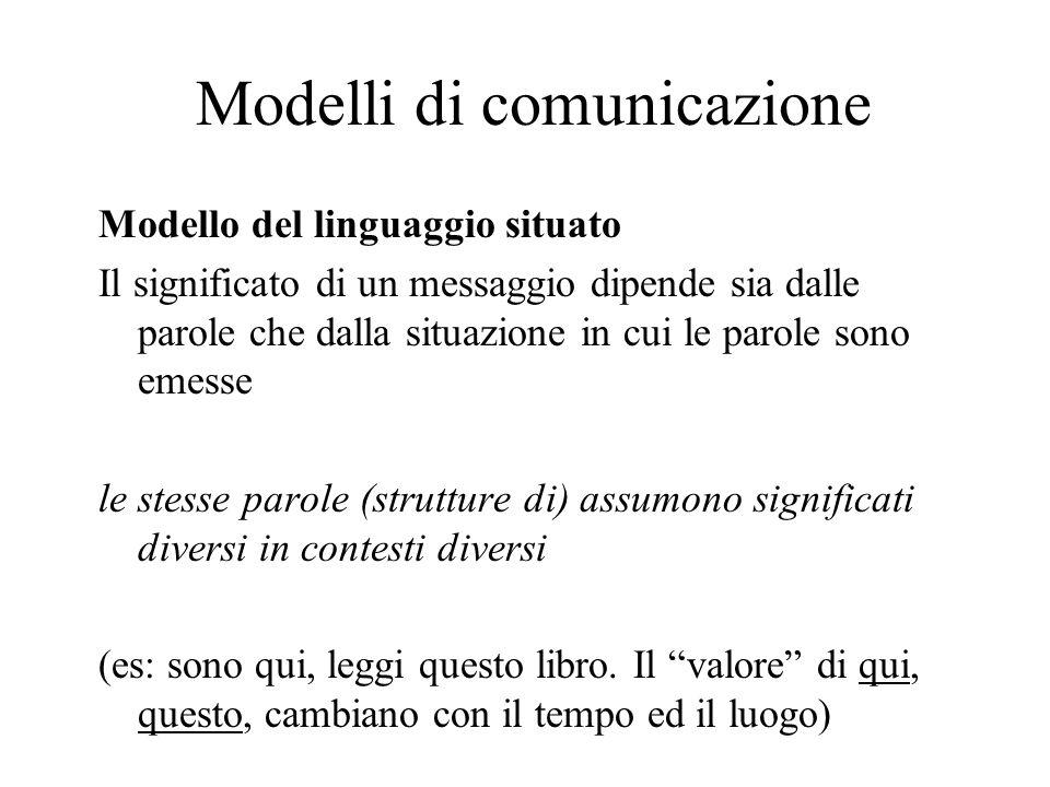 Modelli di comunicazione Modello del linguaggio situato Il significato di un messaggio dipende sia dalle parole che dalla situazione in cui le parole sono emesse le stesse parole (strutture di) assumono significati diversi in contesti diversi (es: sono qui, leggi questo libro.