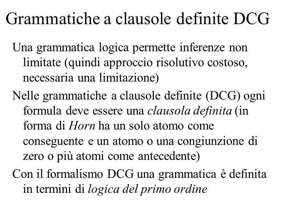 Grammatiche a clausole definite DCG Una grammatica logica permette inferenze non limitate (quindi approccio risolutivo costoso, necessaria una limitazione) Nelle grammatiche a clausole definite (DCG) ogni formula deve essere una clausola definita (in forma di Horn ha un solo atomo come conseguente e un atomo o una congiunzione di zero o più atomi come antecedente) Con il formalismo DCG una grammatica è definita in termini di logica del primo ordine