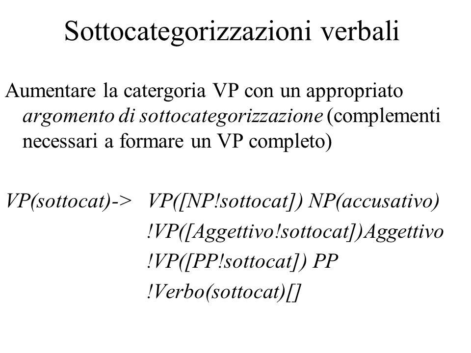 Aumentare la catergoria VP con un appropriato argomento di sottocategorizzazione (complementi necessari a formare un VP completo) VP(sottocat)-> VP([NP!sottocat]) NP(accusativo) !VP([Aggettivo!sottocat])Aggettivo !VP([PP!sottocat]) PP !Verbo(sottocat)[]