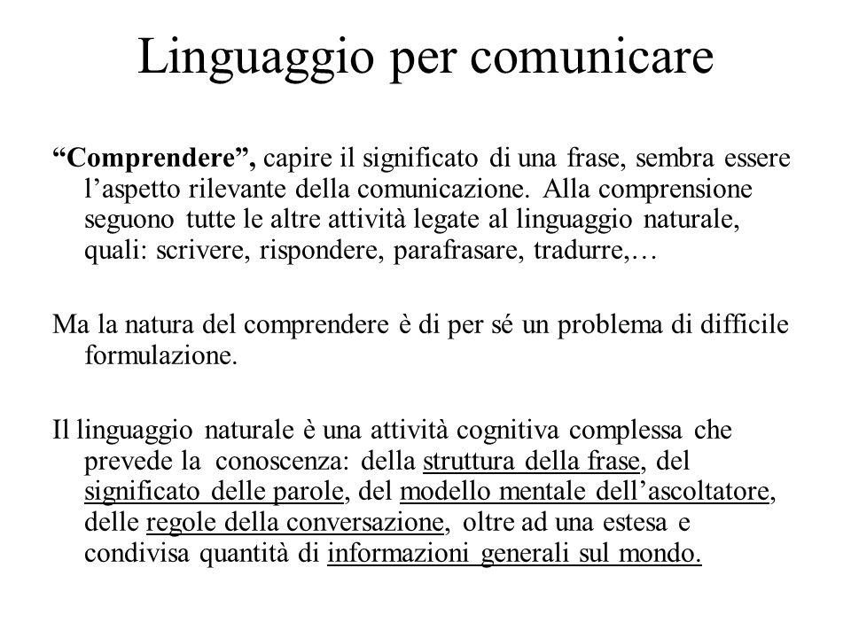 Linguaggio per comunicare Comprendere , capire il significato di una frase, sembra essere l'aspetto rilevante della comunicazione.