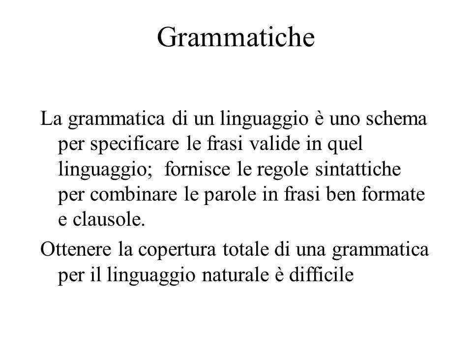 Grammatiche La grammatica di un linguaggio è uno schema per specificare le frasi valide in quel linguaggio; fornisce le regole sintattiche per combinare le parole in frasi ben formate e clausole.