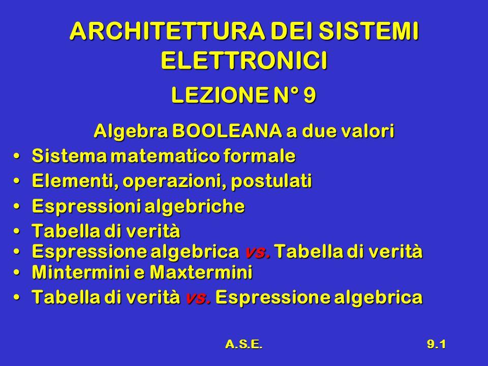 A.S.E.9.1 ARCHITETTURA DEI SISTEMI ELETTRONICI LEZIONE N° 9 Algebra BOOLEANA a due valori Sistema matematico formaleSistema matematico formale Elementi, operazioni, postulatiElementi, operazioni, postulati Espressioni algebricheEspressioni algebriche Tabella di veritàTabella di verità Espressione algebrica vs.