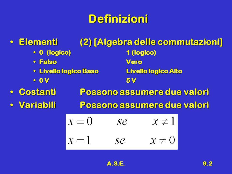 A.S.E.9.2 Definizioni Elementi (2) [Algebra delle commutazioni]Elementi (2) [Algebra delle commutazioni] 0 (logico)1 (logico)0 (logico)1 (logico) FalsoVeroFalsoVero Livello logico BasoLivello logico AltoLivello logico BasoLivello logico Alto 0 V5 V0 V5 V Costanti Possono assumere due valoriCostanti Possono assumere due valori VariabiliPossono assumere due valoriVariabiliPossono assumere due valori