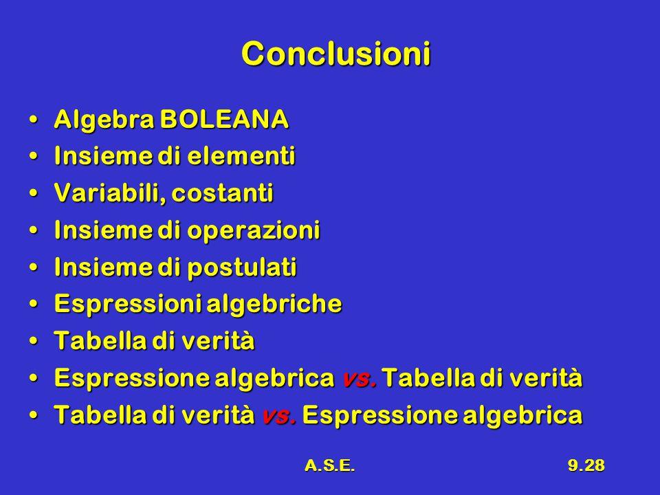 A.S.E.9.28 Conclusioni Algebra BOLEANAAlgebra BOLEANA Insieme di elementiInsieme di elementi Variabili, costantiVariabili, costanti Insieme di operazioniInsieme di operazioni Insieme di postulatiInsieme di postulati Espressioni algebricheEspressioni algebriche Tabella di veritàTabella di verità Espressione algebrica vs.