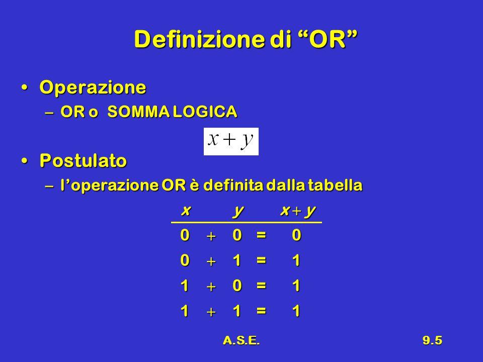 A.S.E.9.5 Definizione di OR OperazioneOperazione –OR o SOMMA LOGICA PostulatoPostulato –l'operazione OR è definita dalla tabella xy x  y 00=0 01=1 10=1 11=1