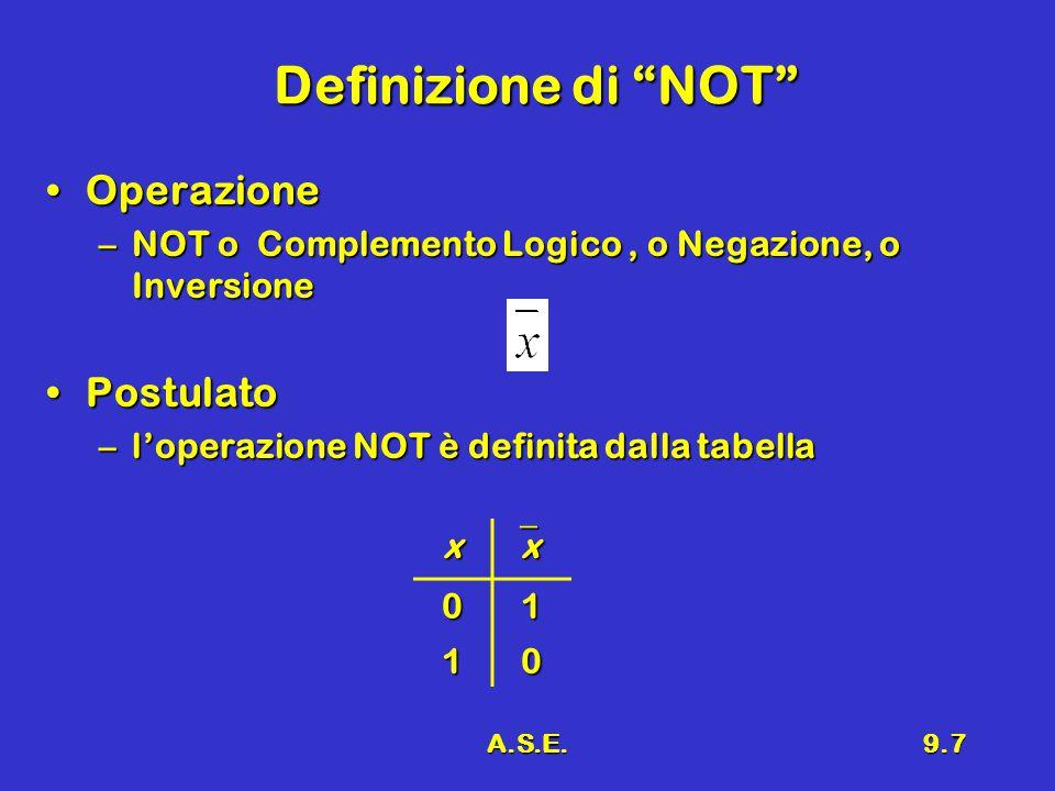 A.S.E.9.7 Definizione di NOT OperazioneOperazione –NOT o Complemento Logico, o Negazione, o Inversione PostulatoPostulato –l'operazione NOT è definita dalla tabella x xxxx01 10