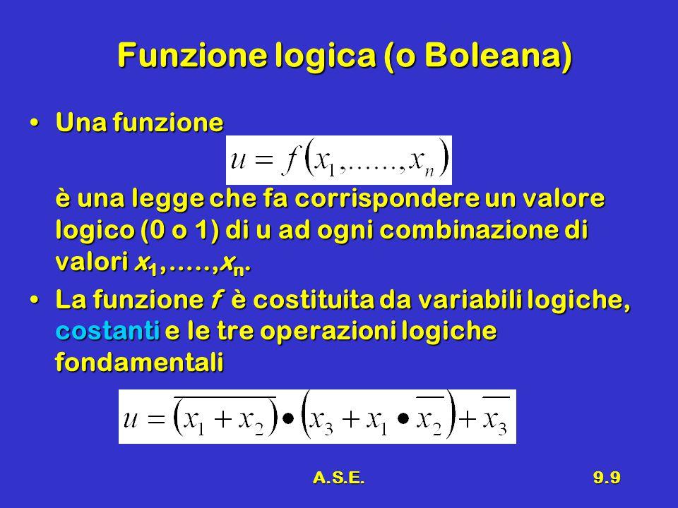 A.S.E.9.9 Funzione logica (o Boleana) Una funzioneUna funzione è una legge che fa corrispondere un valore logico (0 o 1) di u ad ogni combinazione di valori x 1,…..,x n.