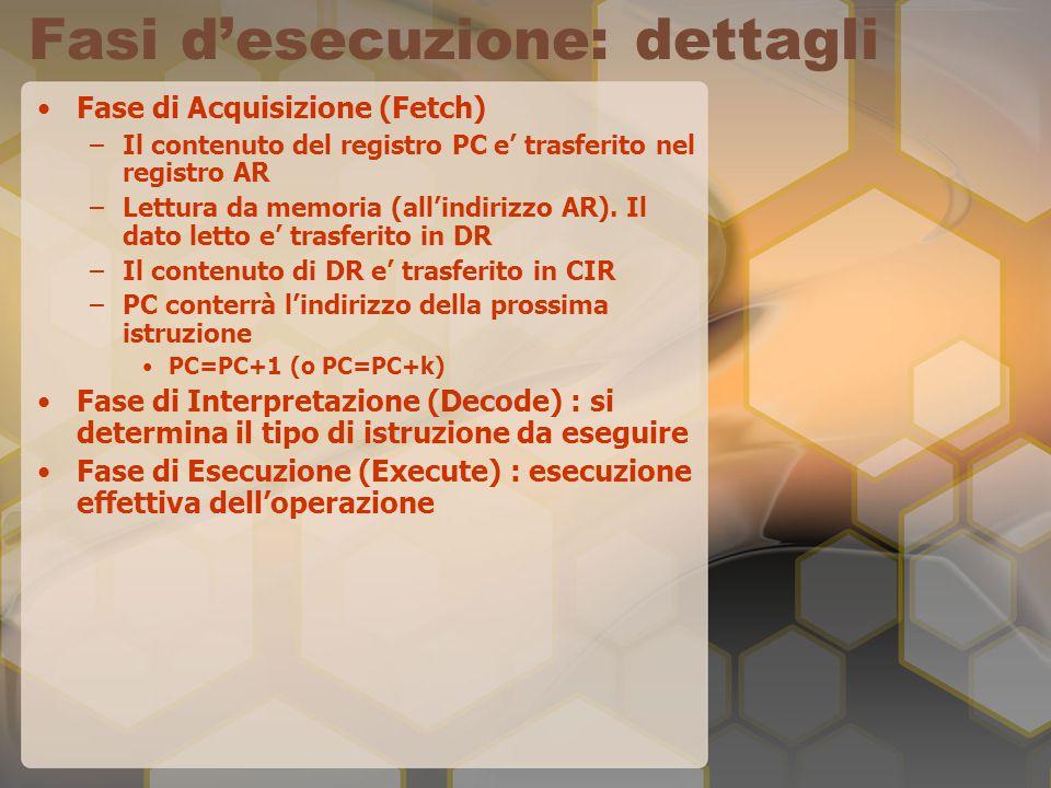Fasi d'esecuzione: dettagli Fase di Acquisizione (Fetch) –Il contenuto del registro PC e' trasferito nel registro AR –Lettura da memoria (all'indirizzo AR).