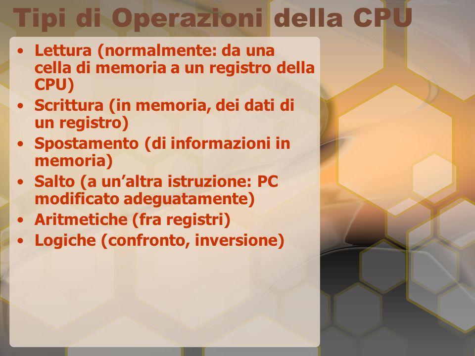 Tipi di Operazioni della CPU Lettura (normalmente: da una cella di memoria a un registro della CPU) Scrittura (in memoria, dei dati di un registro) Spostamento (di informazioni in memoria) Salto (a un'altra istruzione: PC modificato adeguatamente) Aritmetiche (fra registri) Logiche (confronto, inversione)