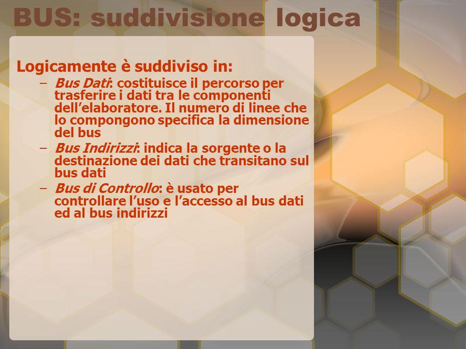 BUS: suddivisione logica Logicamente è suddiviso in: –Bus Dati: costituisce il percorso per trasferire i dati tra le componenti dell'elaboratore.