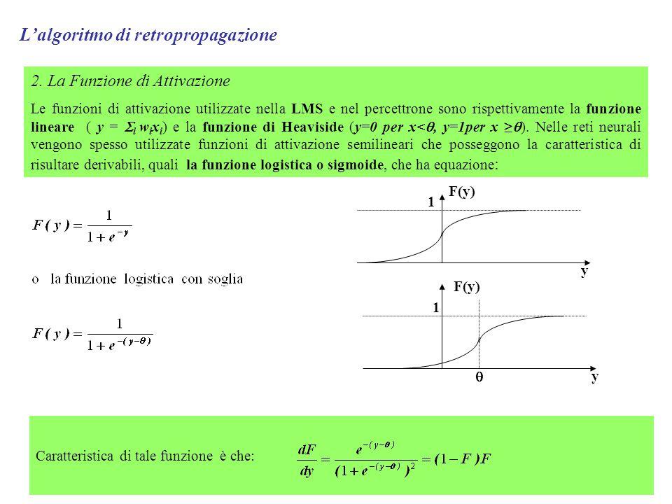 L'algoritmo di retropropagazione 2.