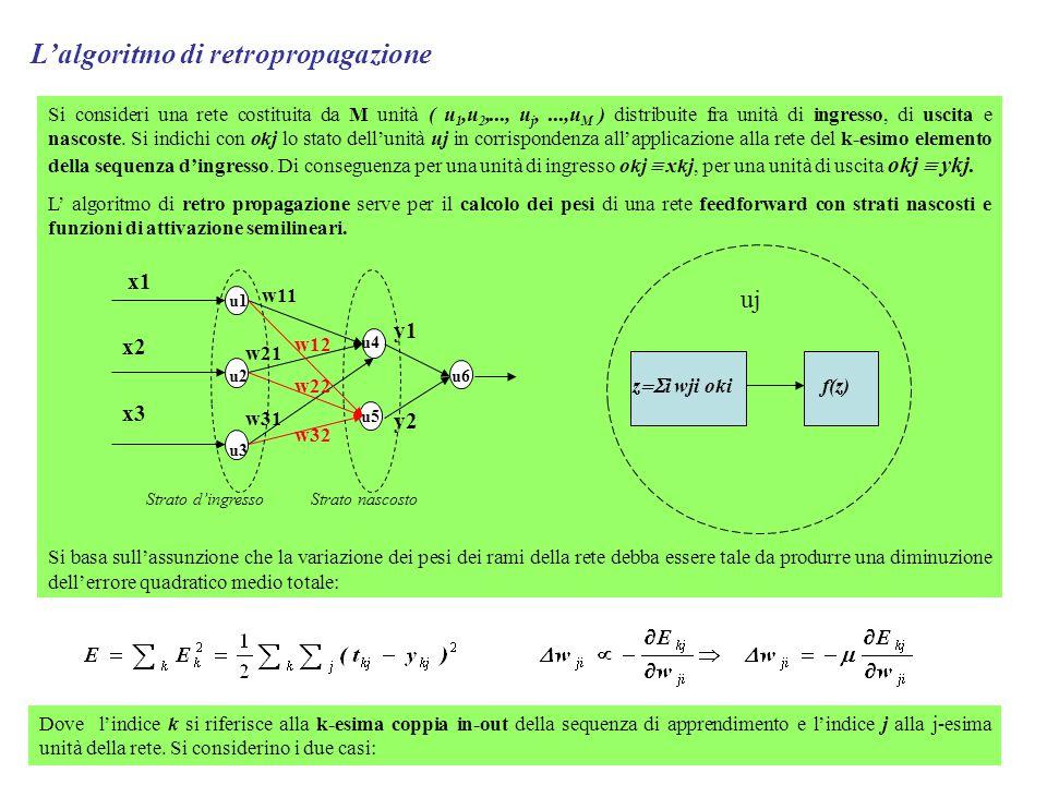L'algoritmo di retropropagazione Si consideri una rete costituita da M unità ( u 1,u 2,..., u j,...,u M ) distribuite fra unità di ingresso, di uscita e nascoste.