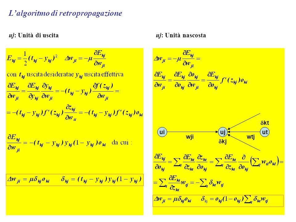 uj: Unità di uscita L'algoritmo di retropropagazione Se la f(z kj ) è la funzione logistica si avrà: uj: Unità nascosta ui uj ut wjiwtj  kj  kt