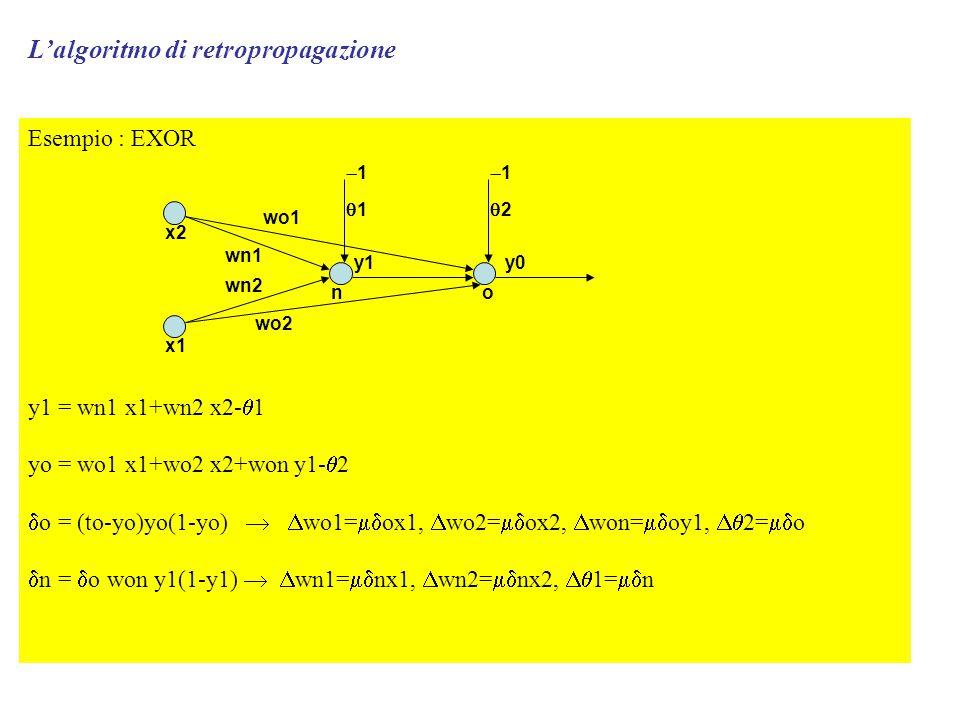 L'algoritmo di retropropagazione Esempio : EXOR y1 = wn1 x1+wn2 x2-  1 yo = wo1 x1+wo2 x2+won y1-  2  o = (to-yo)yo(1-yo)   wo1=  ox1,  wo2=  ox2,  won=  oy1,  2=  o  n =  o won y1(1-y1)   wn1=  nx1,  wn2=  nx2,  1=  n x1 x2 no y1y0 wn1 wn2 wo2 wo1 11 22 11 11