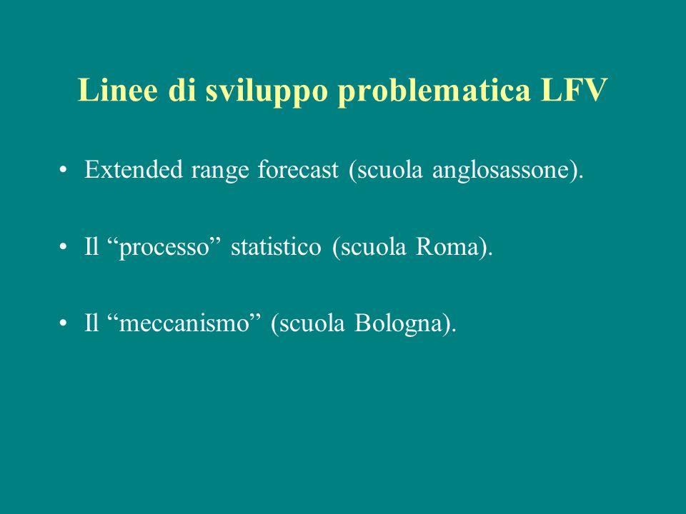 Linee di sviluppo problematica LFV Extended range forecast (scuola anglosassone).