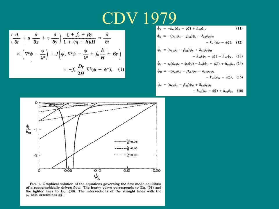 CDV 1979