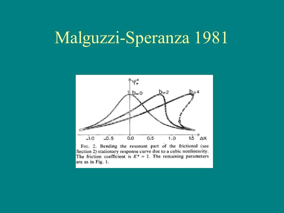 Malguzzi-Speranza 1981